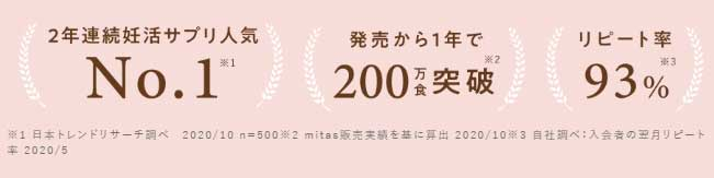mitas(ミタス)葉酸サプリの評価・評判